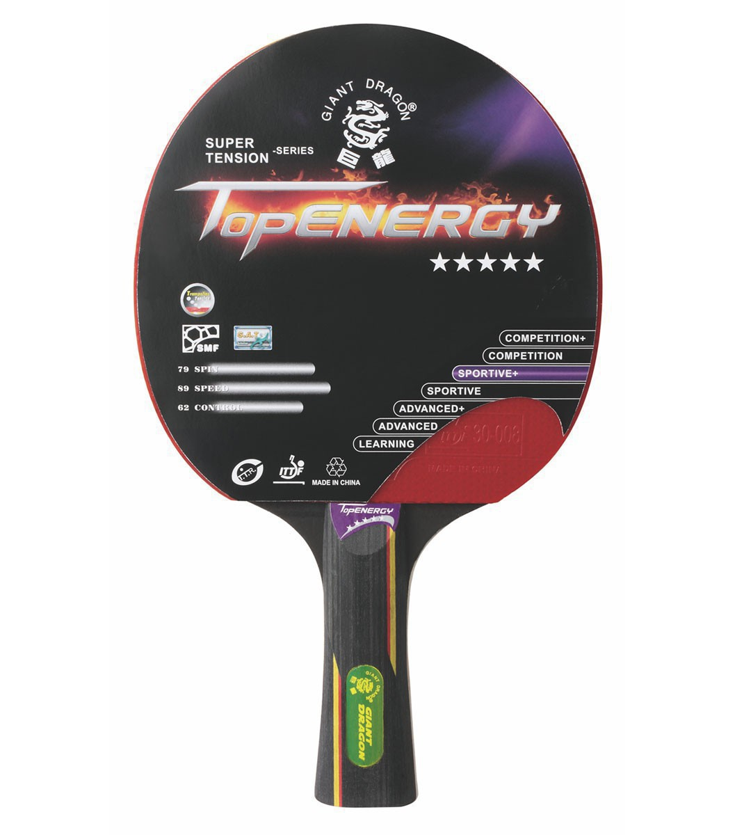 ������� ��� ����������� ������� TopEnerdgy